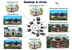 Within the grounds of the 14 acre development will be Caribbean style villas creating the first ever Eco Friendly, Hurricane Resistant Christian Timeshare Development, called 'Glory Share'.